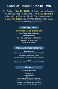 Safer-At-Home-graphic Phase Two